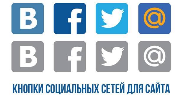 Что такое автоматический постинг в социальные сети