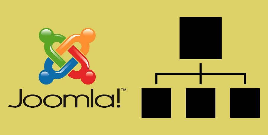 sitemap-per-joomla