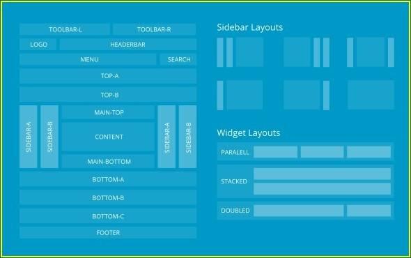 module_positions