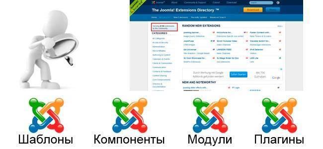 extensions_joomla